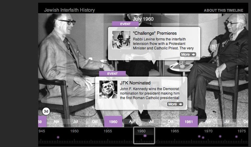 Jewish Studies student John Larsen created an interactive timeline.