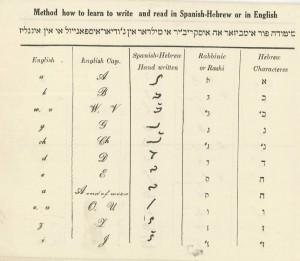 Livro de embezar alphabet chart