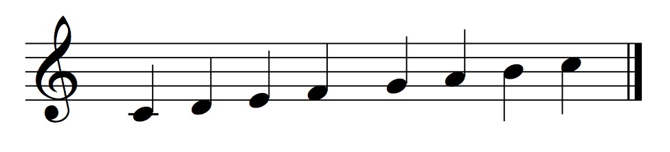 Musical notation showing the notes that make up major keys