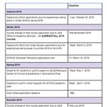 Screencap of the annual key dates document