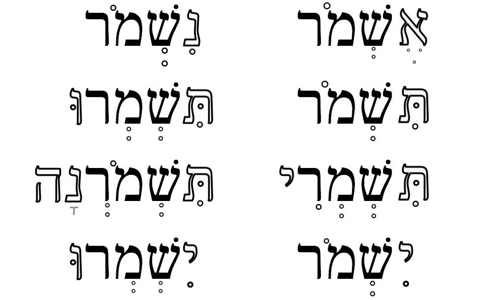 A black-and-white flash card shows a Hebrew root and variations