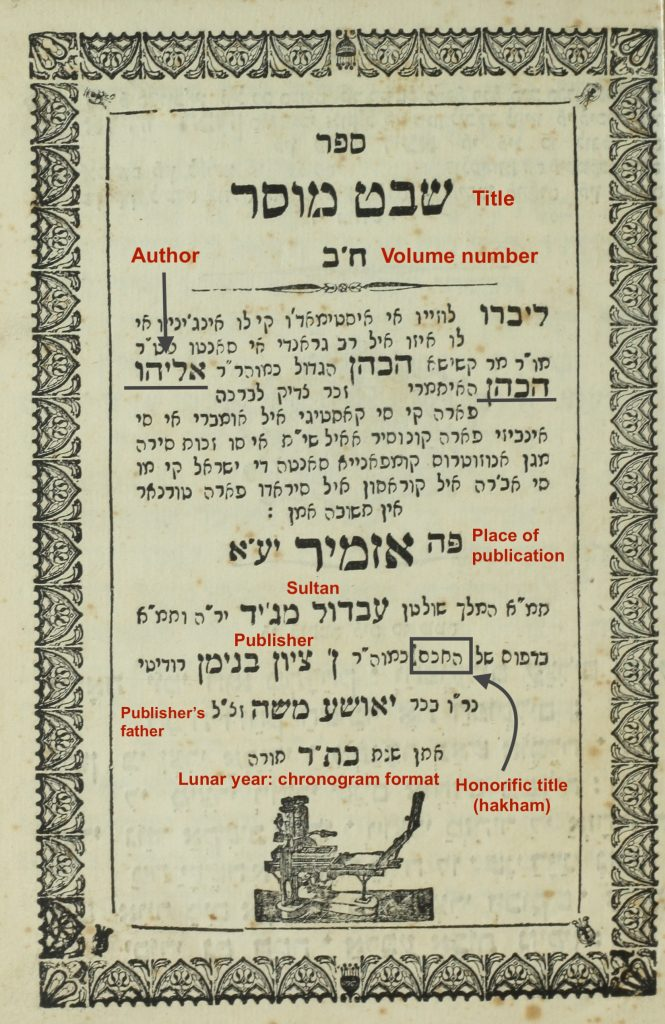 Annotated Ladino title page printed in Hebrew square letters and Hebrew Rashi letters. Annotations are in red and point to the title, edition, author, place of publication, printers, year of publication.